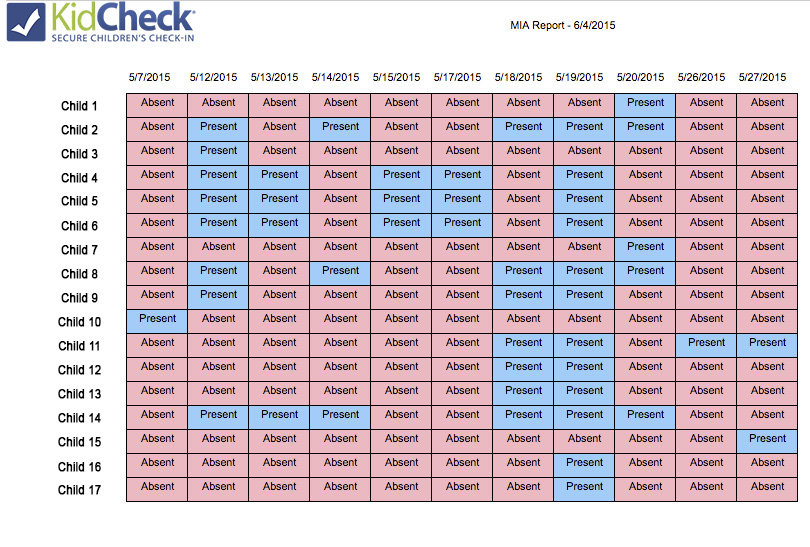 Absentee Chart Kidcheck Children S Check In Visitor Report