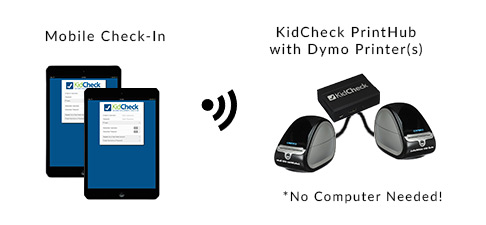 KidCheck Secure Children's Check-In Introduces PrintHub